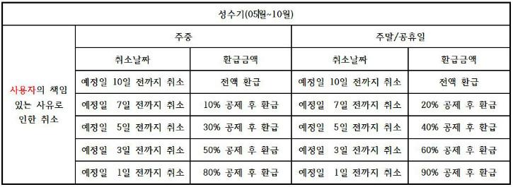 취소환불규정 최종.JPG