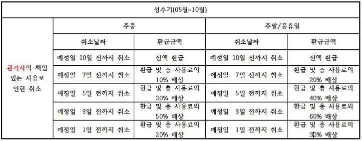 취소환불규정 최종2.JPG