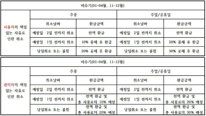 취소환불규정 최종3.JPG